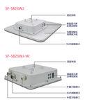 SF-5823WJ无线传输设备,工业级无线数字网桥,工业级远程无线微波,线网桥,数字网桥传输设备,COFDM高清无线传输设备,无线网桥