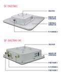 SF-5823WJ无线传输设备,工业级无线数字网桥,工业级远程无线微波,线网桥,数字网桥传输设备,COFDM高清无线传输设备,无线网桥图片