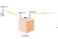 经济型室外型无线网桥,无线传输设备
