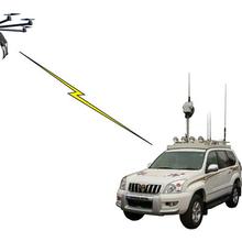 高清无线图传COFDM无线传输设备移动视频无线监控HDMI视频传输