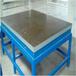 物超所值的鐵地板生產流程介紹