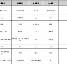 新华上海贵金属开户,开户流程,平台合作银行有哪些?