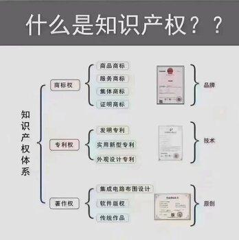 天水專利哪里申請快甘肅發明專利申報多長時間