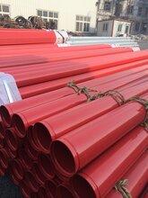 涂塑钢管现货,供应生活水输送用涂塑管,涂塑钢管哪里生产