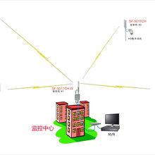 一对多无线传输,建筑工地无线网桥监控,武汉无线视频监控,无线摄像机价格