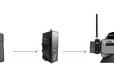 广电级无线图传设备,无线hdmi传输器,cofdm武汉