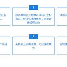 速鸟云品一站式seo优化推广平台