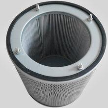 不锈钢材质上装4螺杆固定气体过滤设备滤清器过滤芯图片