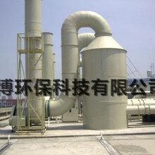 长治中博环保设备UV光解除臭设备ZBHB-系列光氧催化有机废气净化净化设备技术原理