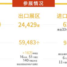 2018年广交会日用类展位预定、124届广交会摊位申请