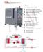 導熱油加熱機,反應釜夾套加熱器風冷式冷水機制造