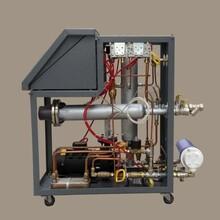 片材擠出專用模溫機導熱油加熱器圖片