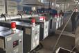 350℃高溫油加熱器油溫機