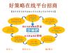 杭州好策略在线平台