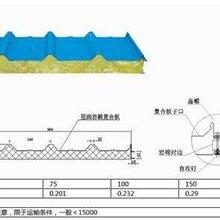 燕山彩钢板、彩钢岩棉板生产厂家、彩钢夹芯板价格-房山彩钢安装厂家