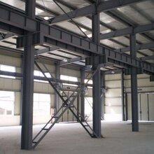 海淀区唯一一家钢结构厂家、钢结构公司,北京京东万顺钢结构。