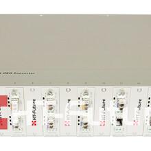 16槽网管机架光纤收发器系统级联光纤收发器