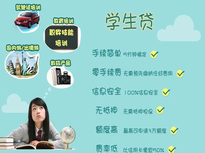 内蒙古大学生创业贷款图片图片