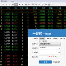 国王金融---国际期货11.21黄金白银原油恒指铜行情分析