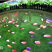 哈尔滨展会布展设计哈尔滨展览服务哈尔滨展会服务哈尔滨会展服务哈尔滨数字展览哈尔滨数字展厅