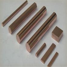 W55鎢銅棒W55鎢銅合金批發CUW55鎢銅板支持定制+加工圖片