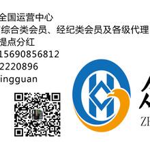 众惠微交易官网域名出售