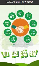 环球农业网服务中心招商