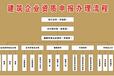 专业代办武汉钢结构专业工程承包资质