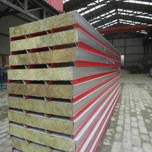 供青海岩棉保温板和西宁岩棉复合板