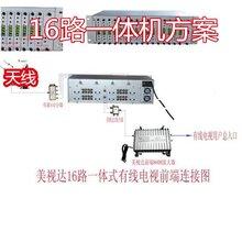 16路调制器和数字工程机一体机方案小型CATV有线电视小前端图片