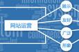 云南企业怎样选择企业营销型网站制作公司
