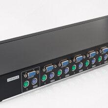 迈拓维矩VGA手动KVM切换器MT-8A