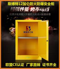 浙江温州防爆柜30加仑化学品柜斯博特厂家优惠促销