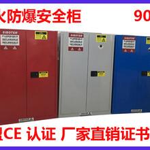90加仑深圳防爆柜SIBOTER牌防爆柜化学品柜
