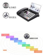广东天波分体式智能话机IP820医疗数字化解决方案图片