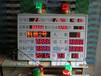 產量差異看板產量管理看板