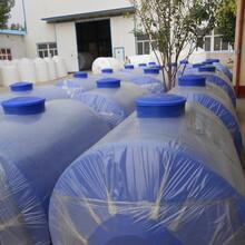 鹤壁2吨塑料水箱饮用水水箱日兴PE水箱价格公道厂家直销图片