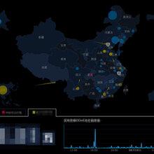 通用数据监测平台_北京开运联合顶级大数据可视化解决方案公司