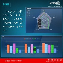 酒店大数据处理解决方案_北京开运联合-酒店软件开发