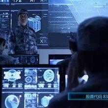 西安军工航天软件开发_军队信息化建设解决方案-北京开运联合