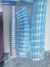 祥耀土工軟式彈簧排水盲溝,云南軟式透水管-祥耀土工圖片