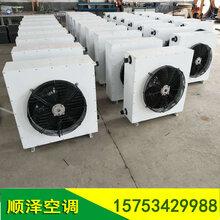 NTS-95熱水暖風機/GS工業熱水型暖風機/熱水暖風機廠家公司圖片