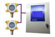 氢气气体探测器氢气浓度检测报警器装置