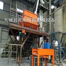水泥基輕勻質聚苯板設備選型配套要求圖片