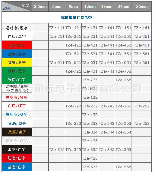 贵贵阳兄弟标签机色带国产原装6mm白底黑字TZ5-211TZ5-221TZ5-231TZ5-241TZ5-251TZ5-261