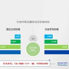 长顺县哪里能写项目建议书-项目建议书几天能写好图片
