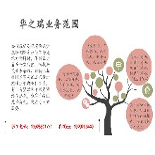 潼南县有写社会稳定风险评估报告的公司吗-写报告格式图片