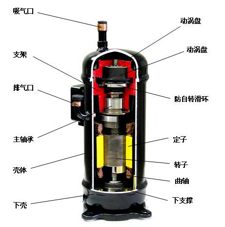 主营产品:中央空调,商用空调,家用空调,空气能热水器  联系人