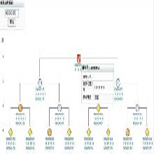 直销行业信息管理系统,直销系统后台,直销自动化营销系统