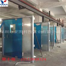 山西工業煤電氣膜場館專用氣密門廣東應急氣密門廠家圖片